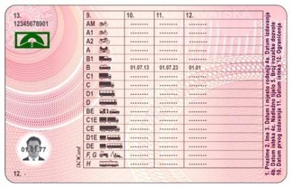licence